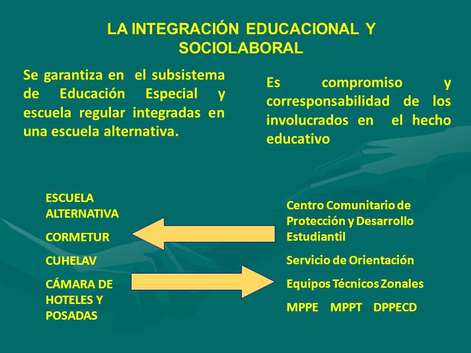 LA INTEGRACIÓN EDUCACIONAL Y SOCIOLABORAL Se garantiza en el subsistema de Educación Especial y escuela regular integradas en una escuela alternativa.