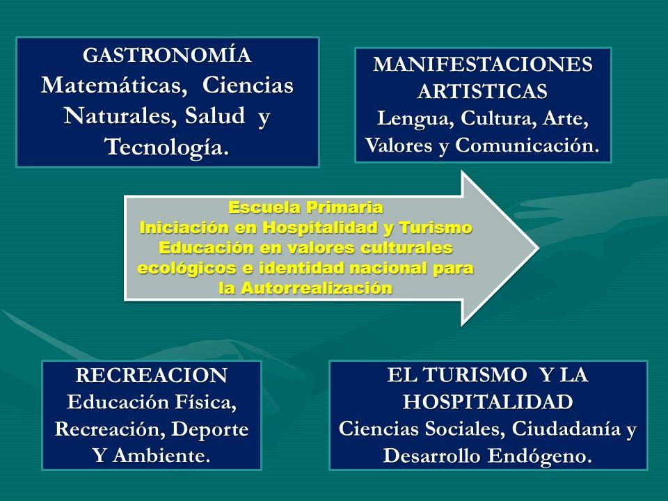 Escuela Primaria Iniciación en Hospitalidad y Turismo Educación en valores culturales ecológicos e identidad nacional para la Autorrealización Escuela