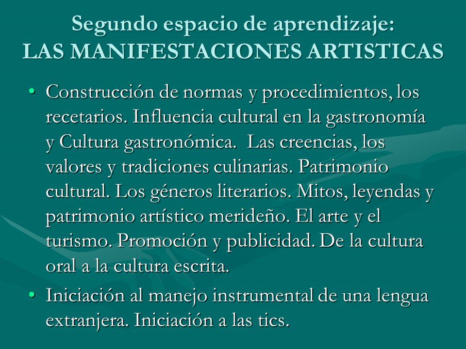 Segundo espacio de aprendizaje: LAS MANIFESTACIONES ARTISTICAS Construcción de normas y procedimientos, los recetarios. Influencia cultural en la gast