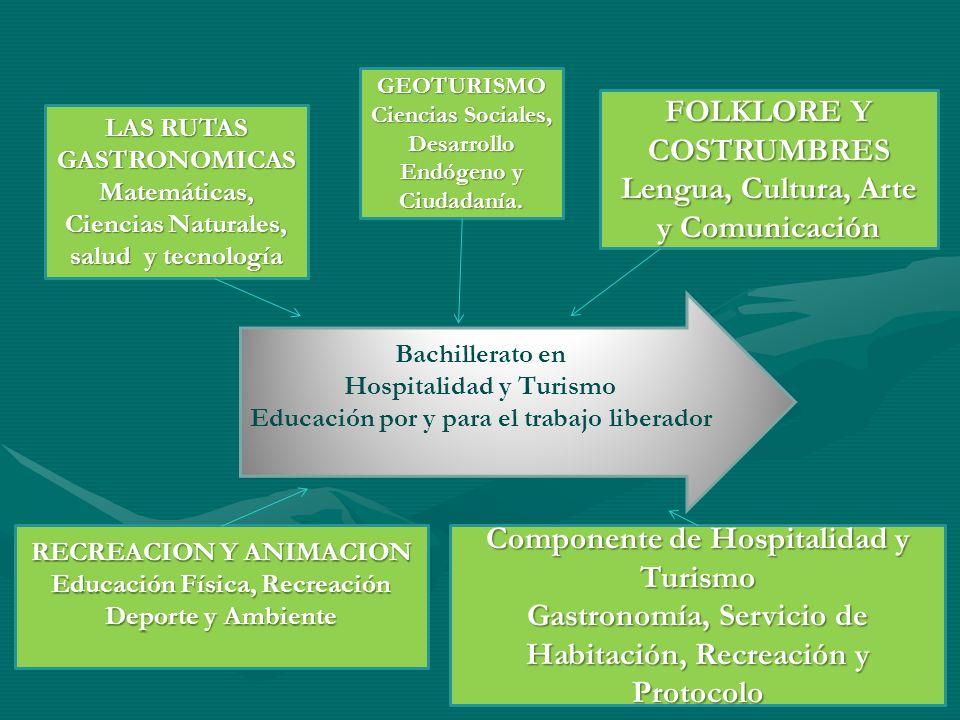 Bachillerato en Hospitalidad y Turismo Educación por y para el trabajo liberador LAS RUTAS GASTRONOMICAS Matemáticas, Ciencias Naturales, salud y tecn