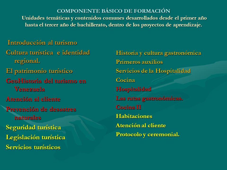 Introducción al turismo Introducción al turismo Cultura turística e identidad regional. El patrimonio turístico GeoHistoria del turismo en Venezuela A