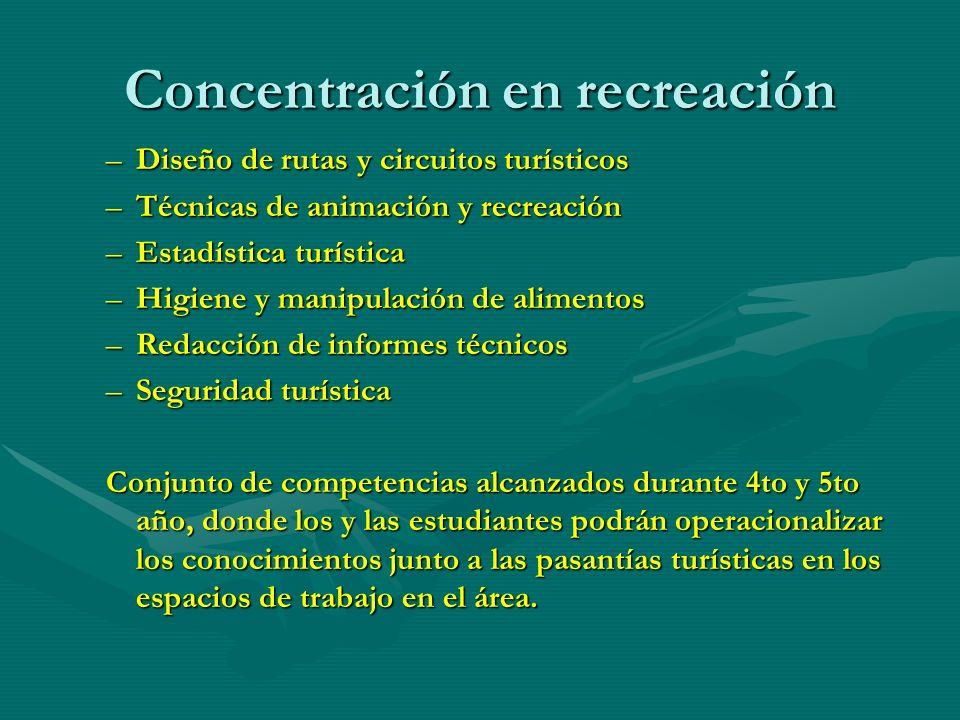 Concentración en recreación –Diseño de rutas y circuitos turísticos –Técnicas de animación y recreación –Estadística turística –Higiene y manipulación