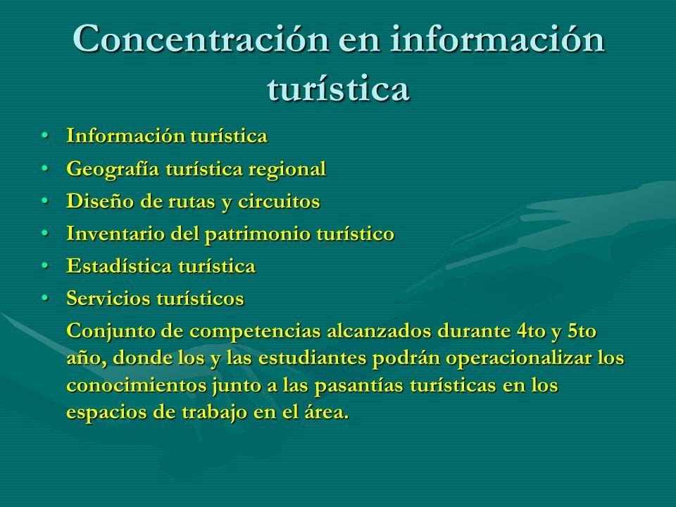 Concentración en información turística Información turísticaInformación turística Geografía turística regionalGeografía turística regional Diseño de r