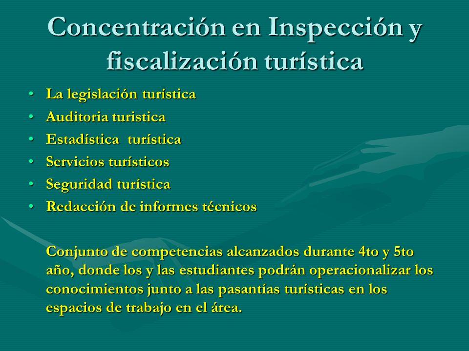 Concentración en Inspección y fiscalización turística La legislación turísticaLa legislación turística Auditoria turisticaAuditoria turistica Estadíst