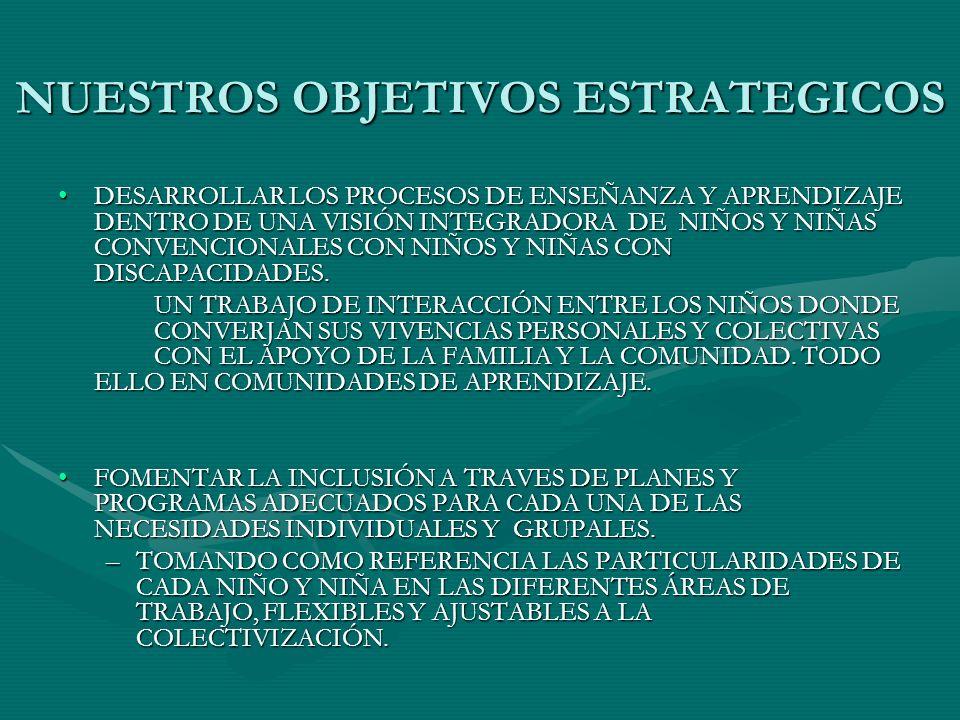 NUESTROS OBJETIVOS ESTRATEGICOS DESARROLLAR LOS PROCESOS DE ENSEÑANZA Y APRENDIZAJE DENTRO DE UNA VISIÓN INTEGRADORA DE NIÑOS Y NIÑAS CONVENCIONALES C