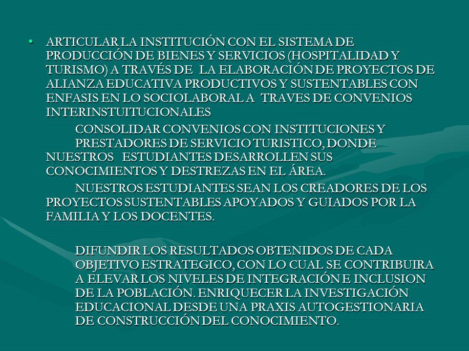 ARTICULAR LA INSTITUCIÓN CON EL SISTEMA DE PRODUCCIÓN DE BIENES Y SERVICIOS (HOSPITALIDAD Y TURISMO) A TRAVÉS DE LA ELABORACIÓN DE PROYECTOS DE ALIANZ