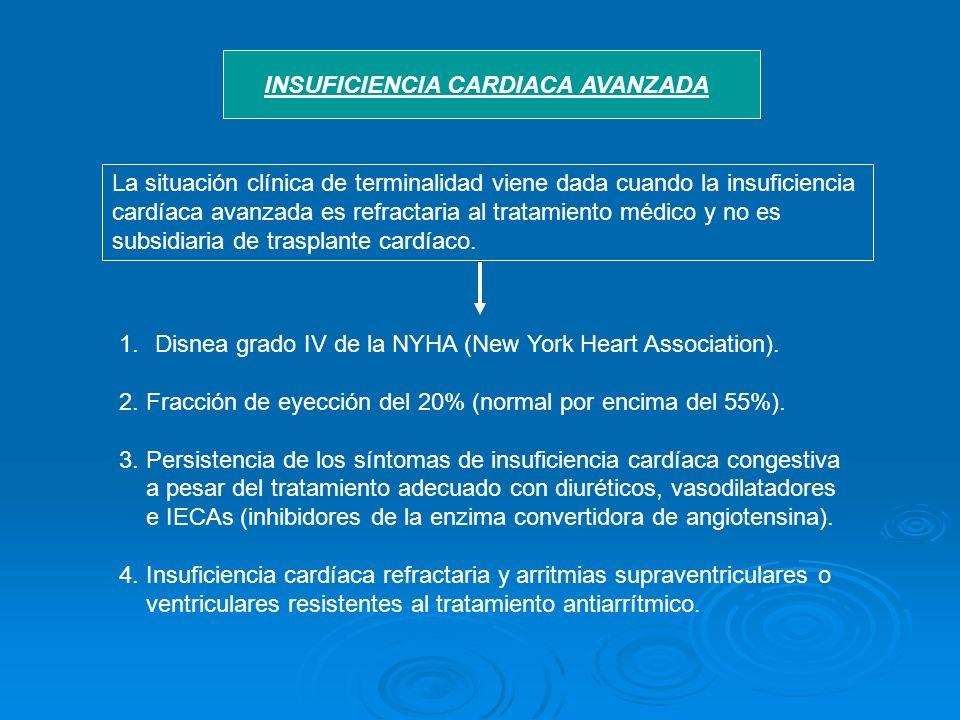 INSUFICIENCIA CARDIACA AVANZADA La situación clínica de terminalidad viene dada cuando la insuficiencia cardíaca avanzada es refractaria al tratamient