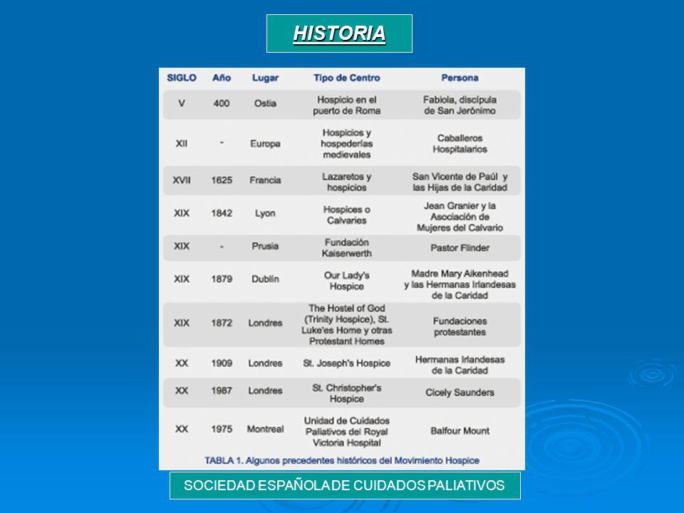 SOCIEDAD ESPAÑOLA DE CUIDADOS PALIATIVOS HISTORIA
