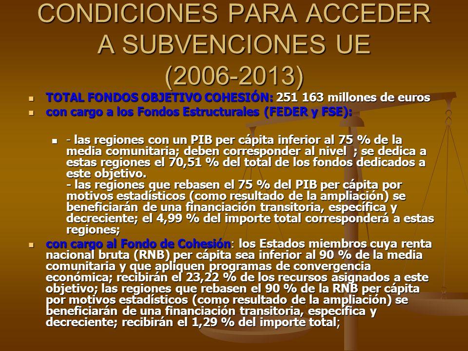 CONDICIONES PARA ACCEDER A SUBVENCIONES UE (2006-2013) TOTAL FONDOS OBJETIVO COHESIÓN: 251 163 millones de euros TOTAL FONDOS OBJETIVO COHESIÓN: 251 1