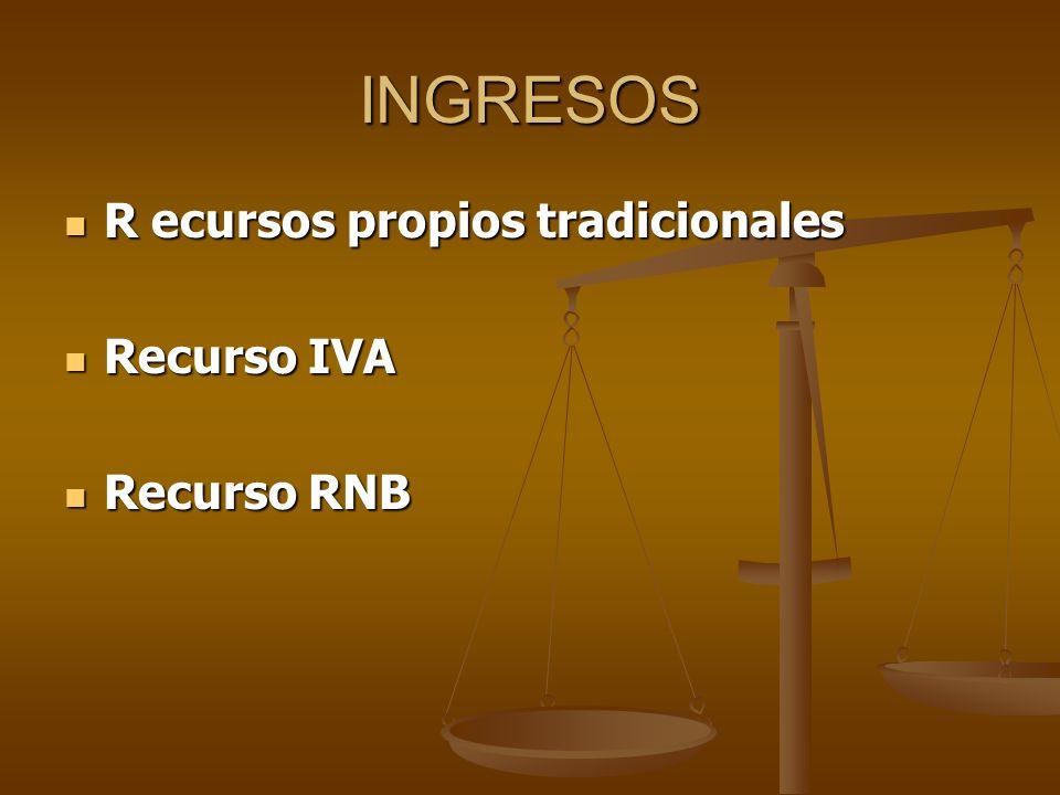 INGRESOS R ecursos propios tradicionales R ecursos propios tradicionales Recurso IVA Recurso IVA Recurso RNB Recurso RNB