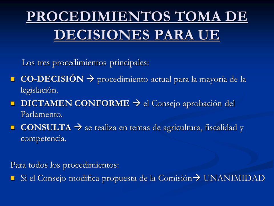 PROCEDIMIENTOS TOMA DE DECISIONES PARA UE Los tres procedimientos principales: Los tres procedimientos principales: CO-DECISIÓN procedimiento actual p