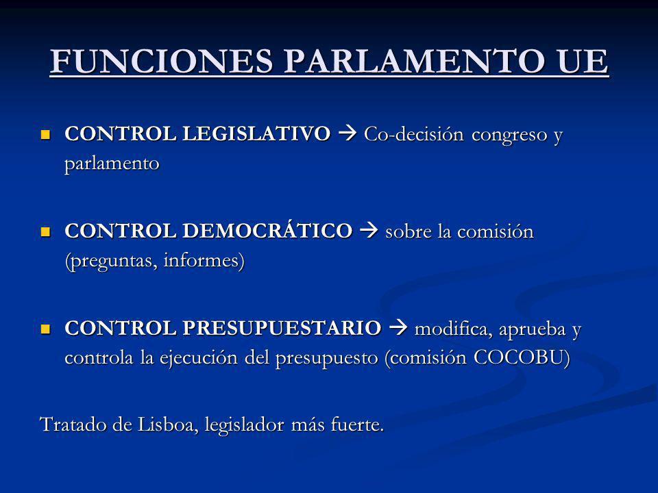 PODER EJECUTIVO Y LEGISLATIVO PODER EJECUTIVO Comisión PODER EJECUTIVO Comisión Impulsar acuerdos Impulsar acuerdos Coordinación, ejecución y gestión política Coordinación, ejecución y gestión política Representación exterior de la UE Representación exterior de la UE PODER LEGISLATIVO Parlamento y Consejo PODER LEGISLATIVO Parlamento y Consejo Aprobación de la legislación (co-decisión) Aprobación de la legislación (co-decisión)