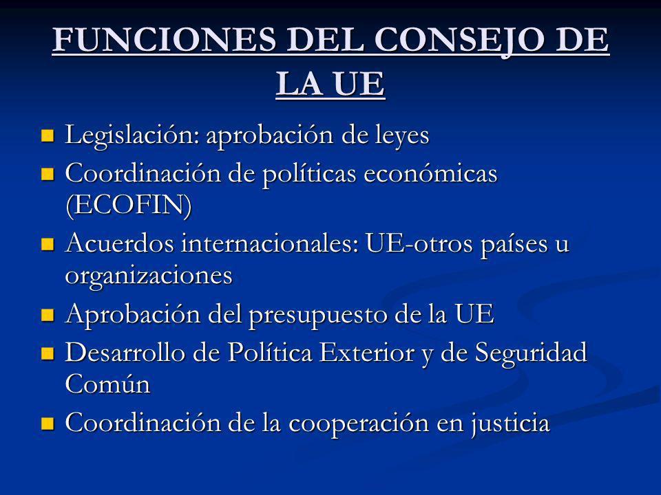 FUNCIONES DEL CONSEJO DE LA UE Legislación: aprobación de leyes Legislación: aprobación de leyes Coordinación de políticas económicas (ECOFIN) Coordin