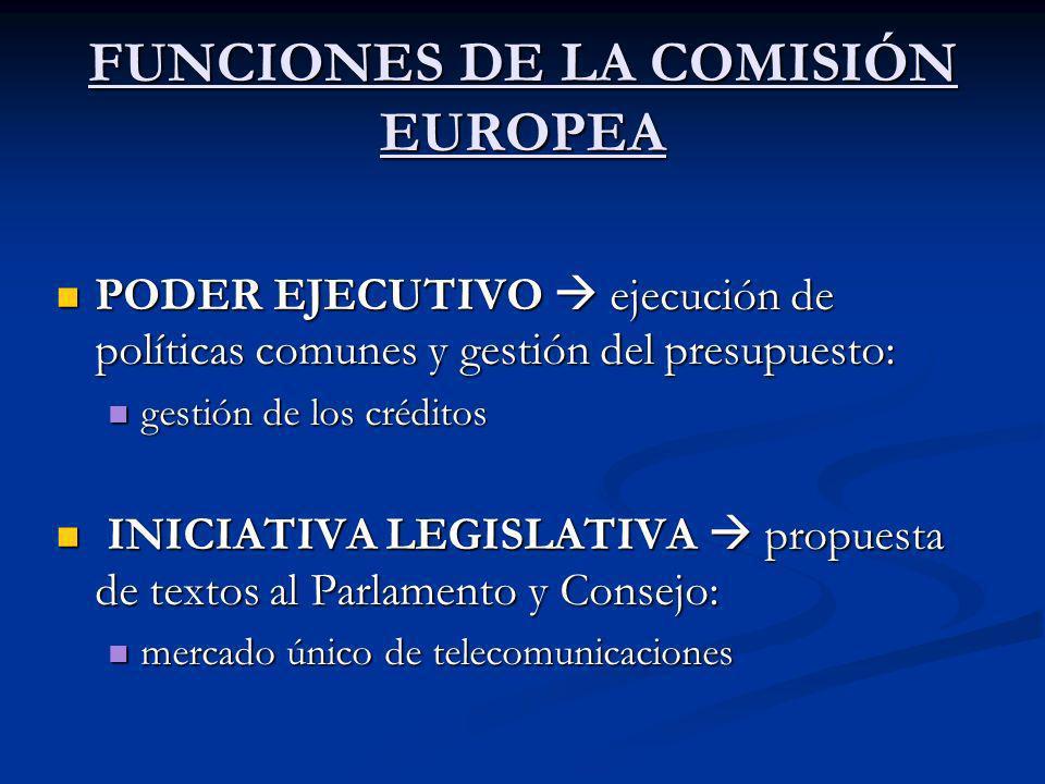 FUNCIONES DE LA COMISIÓN EUROPEA PODER EJECUTIVO ejecución de políticas comunes y gestión del presupuesto: PODER EJECUTIVO ejecución de políticas comu
