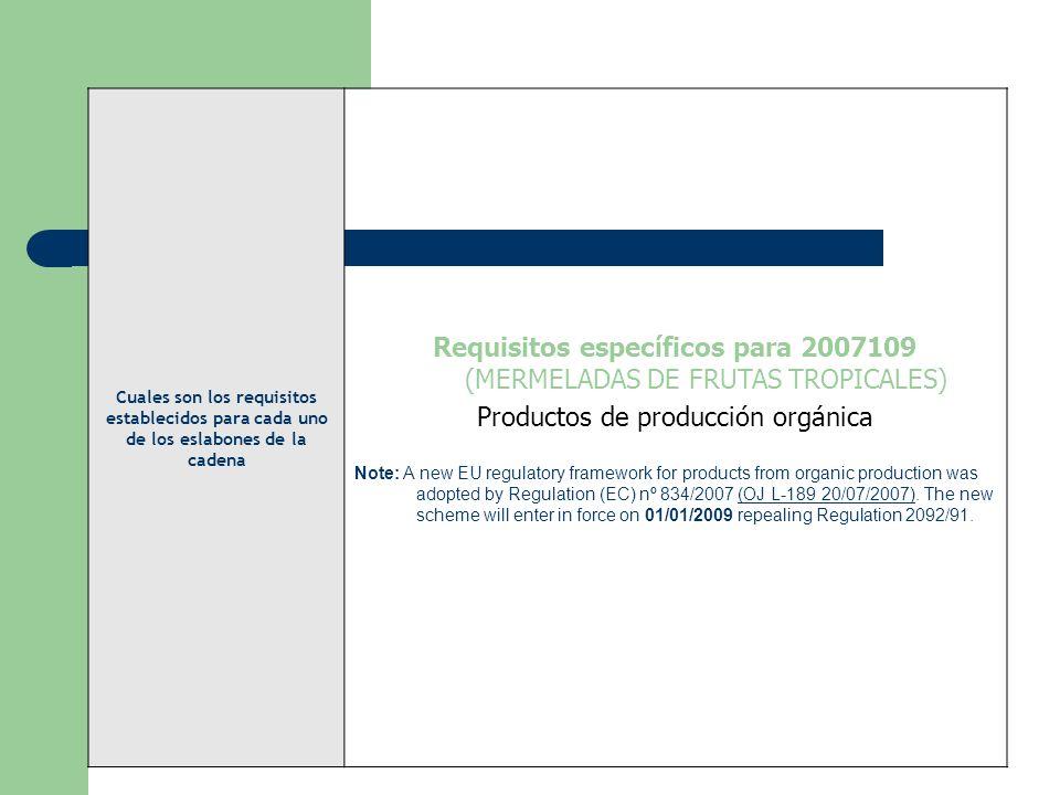 Cuales son los requisitos establecidos para cada uno de los eslabones de la cadena Requisitos específicos para 2007109 (MERMELADAS DE FRUTAS TROPICALE