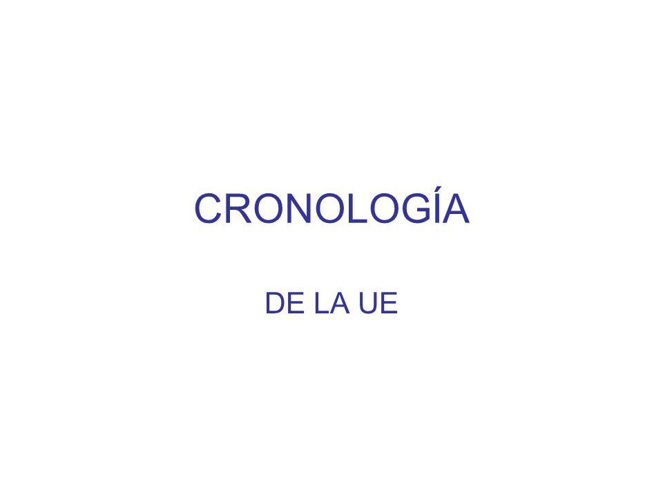 La Comisión Europea Ha Asignado 1.326.340.000 Euros a La Comunitat Valenciana Dentro Del Programa Operativo Regional Del Fondo Europeo De Desarrollo Regional (Feder) Para El Periodo 2007-2013