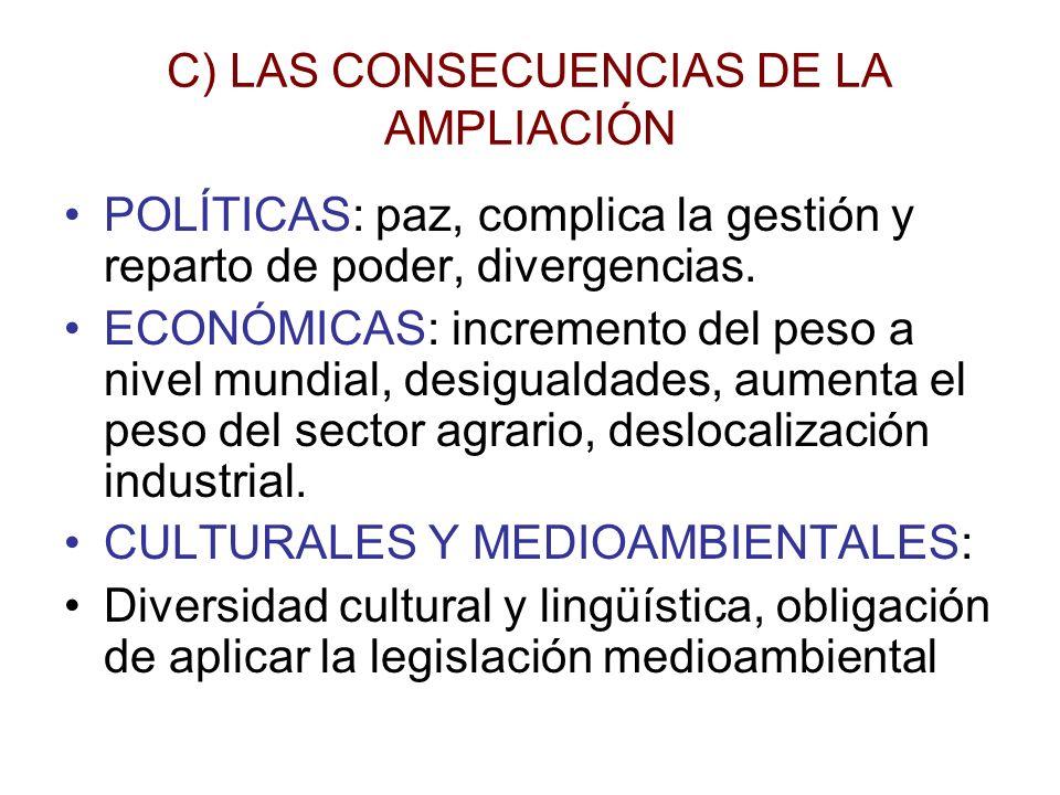 C) LAS CONSECUENCIAS DE LA AMPLIACIÓN POLÍTICAS: paz, complica la gestión y reparto de poder, divergencias. ECONÓMICAS: incremento del peso a nivel mu