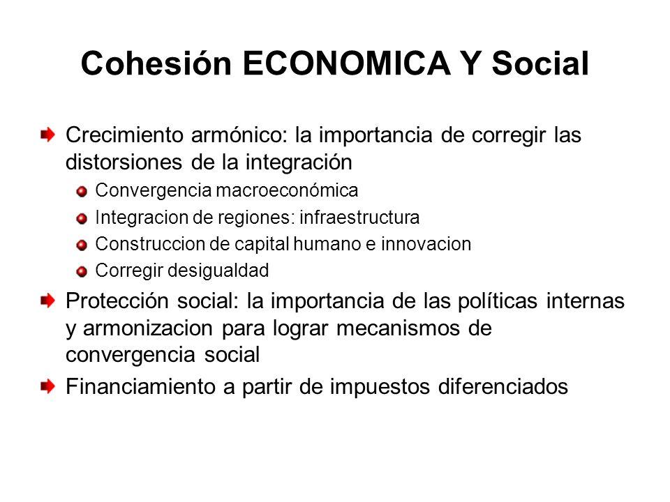 Cohesión ECONOMICA Y Social Crecimiento armónico: la importancia de corregir las distorsiones de la integración Convergencia macroeconómica Integracio
