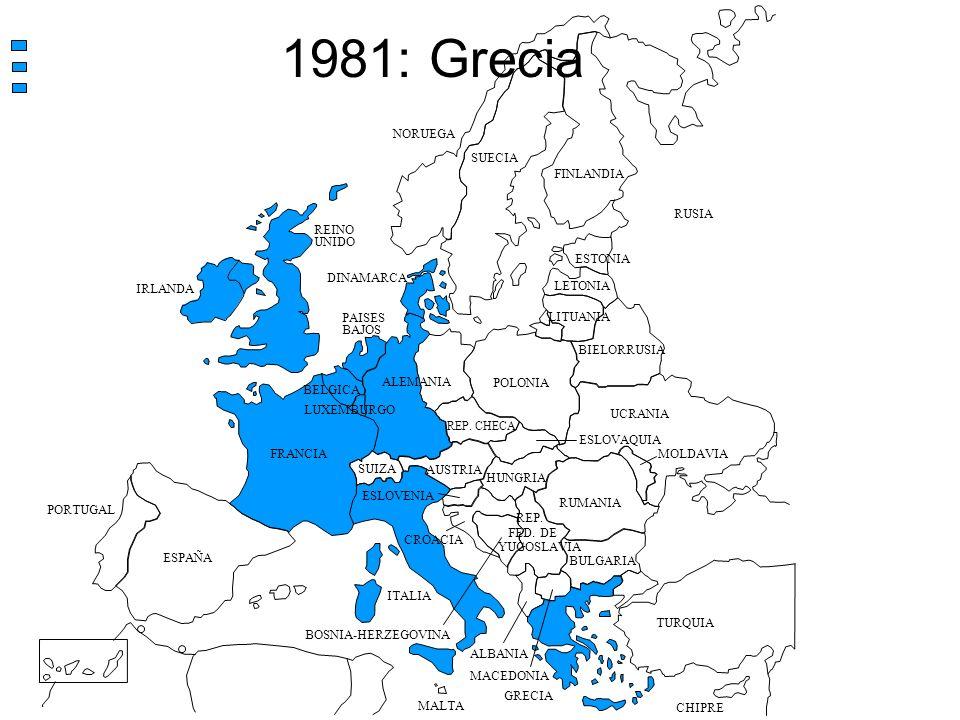 1986 firma de El Acta Única Europea: – Fija la consolidación del mercado interior – Permite además la libre circulación de capitales y servicios.
