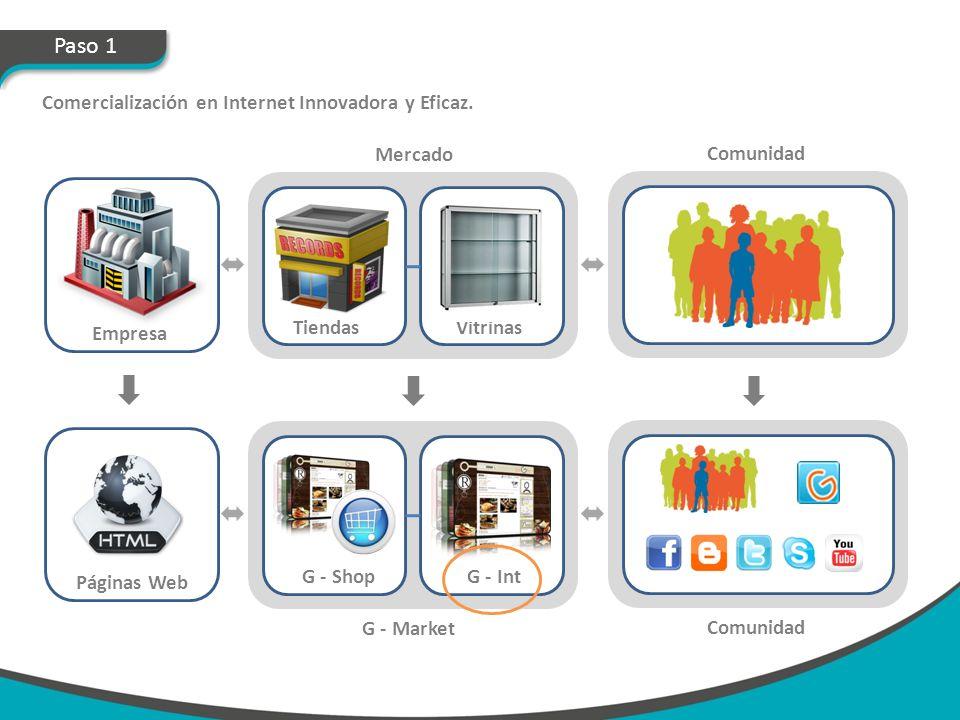 Paso 1 Comercialización en Internet Innovadora y Eficaz. Empresa Mercado TiendasVitrinas Comunidad Páginas Web G - Market G - ShopG - Int Comunidad G