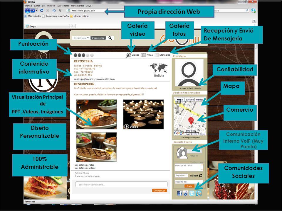Propia dirección Web Contenido informativo Mapa Diseño Personalizable Recepción y Envió De Mensajería Comunicación Interna VoiP (Muy Pronto) Puntuació