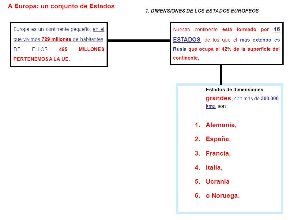 INSTITUCIONES ¿DÓNDE ESTÁ SU SEDE? CUÁLES SON SUS PRINCIPALES RASGOS 5 TRIBUNAL DE CUENTAS está en LUXEMBURGO - Comprobar que los fondos de la UE, que