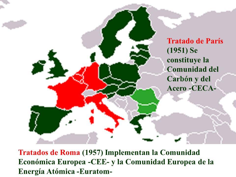 Tratado de París (1951) Se constituye la Comunidad del Carbón y del Acero -CECA- Tratados de Roma (1957) Implementan la Comunidad Económica Europea -C