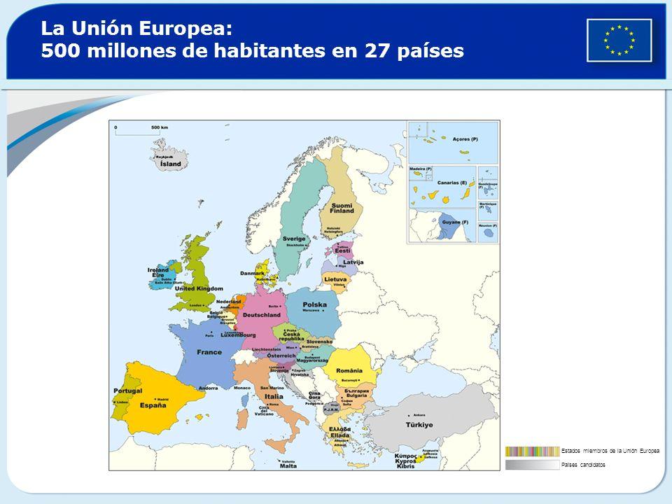 Riqueza de la UE comparada con el resto del mundo UE ChinaJapónRusiaEstados Unidos UE ChinaJapón Rusia Estados Unidos 12 508 1 326 3329 468 9819 25 100 4 400 27 800 12 200 38 700 Dimensión económica: producto interior bruto en miles de millones de euros en 2008 Riqueza per cápita: producto interior bruto per cápita en 2008