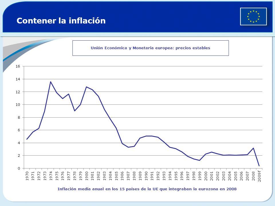 Contener la inflación Unión Económica y Monetaria europea: precios estables Inflación media anual en los 15 países de la UE que integraban la eurozona