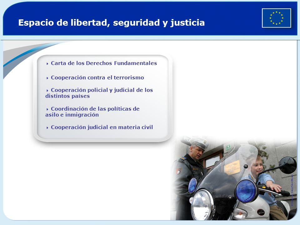 Espacio de libertad, seguridad y justicia Carta de los Derechos Fundamentales Cooperación contra el terrorismo Cooperación policial y judicial de los