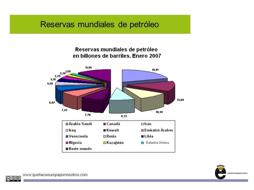 www.quehaceeuropapornosotros.com Reservas mundiales de petróleo Estados Unidos
