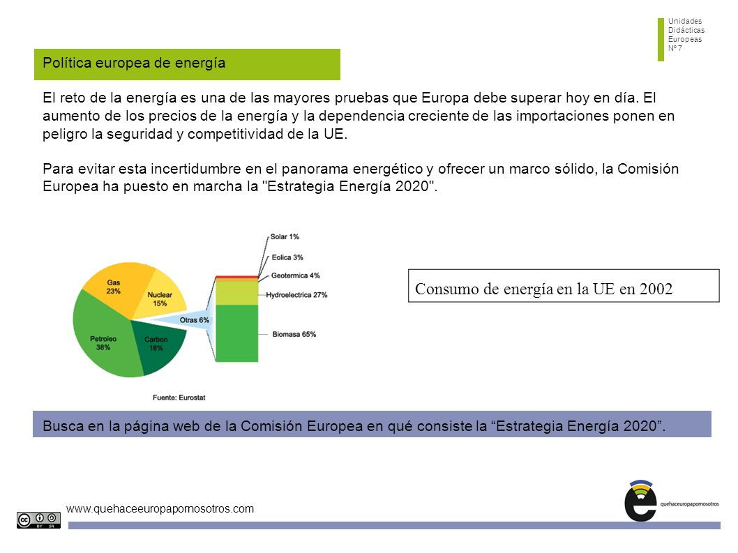 Unidades Didácticas Europeas Nº 7 www.quehaceeuropapornosotros.com Política europea de energía El reto de la energía es una de las mayores pruebas que Europa debe superar hoy en día.