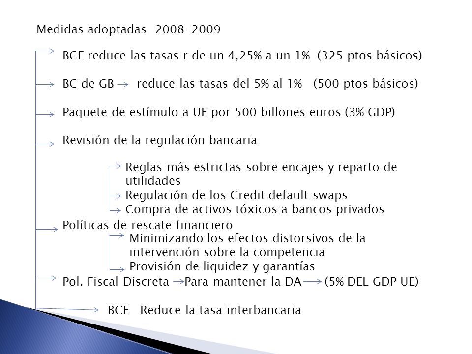 Medidas adoptadas 2008-2009 BCE reduce las tasas r de un 4,25% a un 1% (325 ptos básicos) BC de GB reduce las tasas del 5% al 1% (500 ptos básicos) Paquete de estímulo a UE por 500 billones euros (3% GDP) Revisión de la regulación bancaria Políticas de rescate financiero Pol.