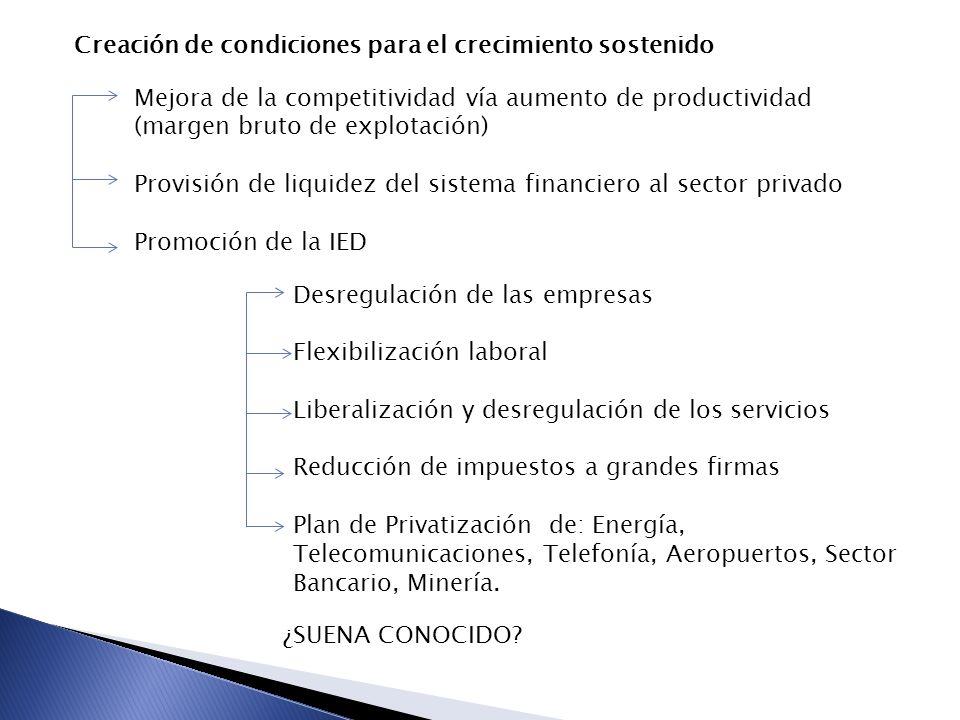 Creación de condiciones para el crecimiento sostenido Mejora de la competitividad vía aumento de productividad (margen bruto de explotación) Provisión