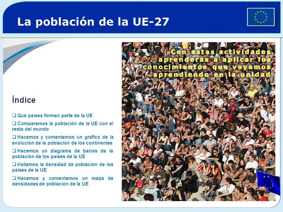 La población de la UE-27 Índice Qué países forman parte de la UE Comparamos la población de la UE con el resto del mundo Hacemos y comentamos un gráfi