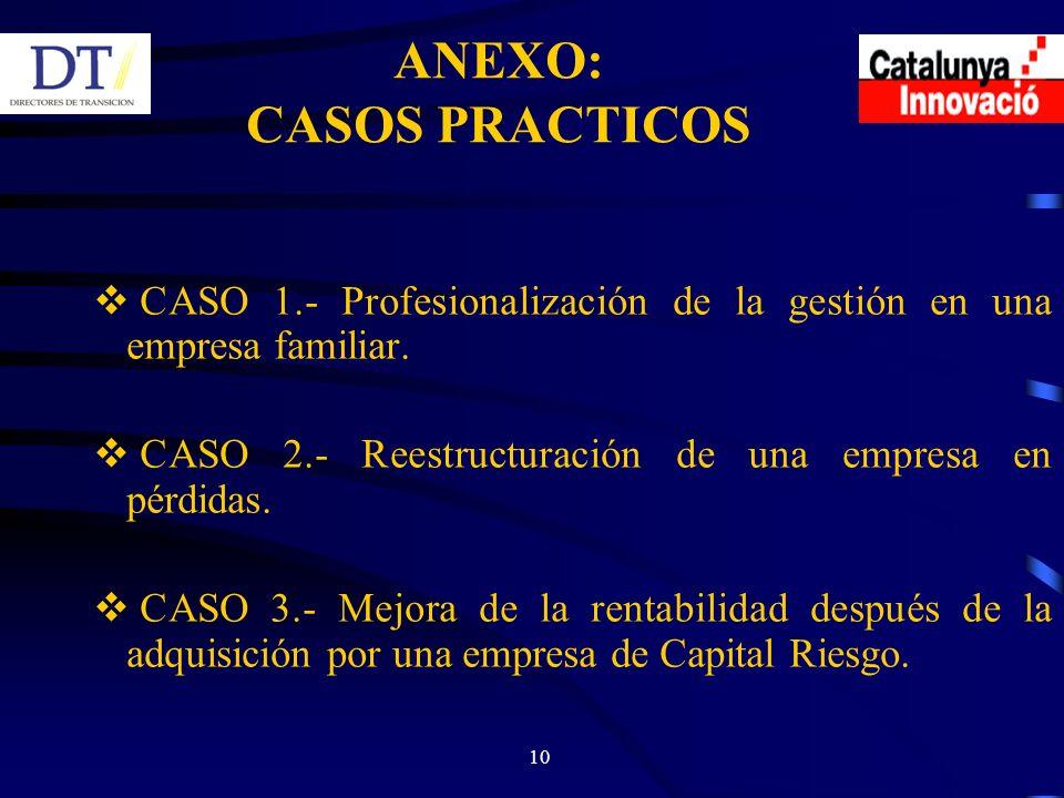 10 ANEXO: CASOS PRACTICOS CASO 1.- Profesionalización de la gestión en una empresa familiar.