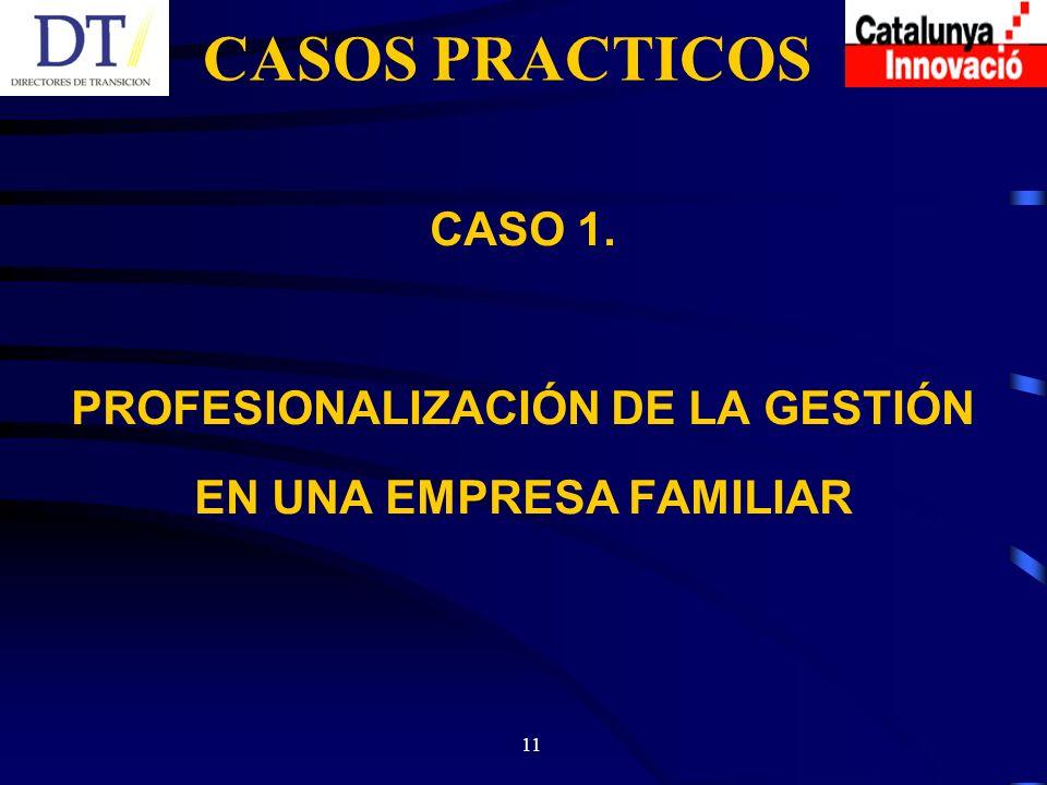 11 CASOS PRACTICOS CASO 1. PROFESIONALIZACIÓN DE LA GESTIÓN EN UNA EMPRESA FAMILIAR