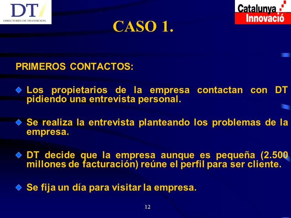 12 CASO 1.