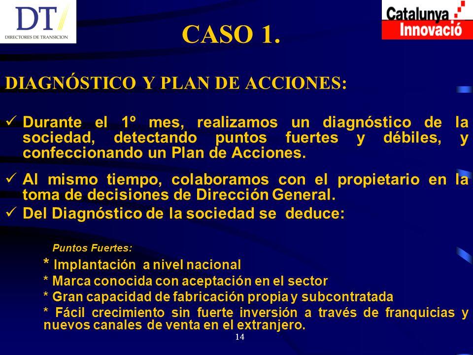 14 CASO 1.