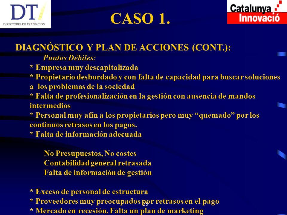 15 CASO 1.