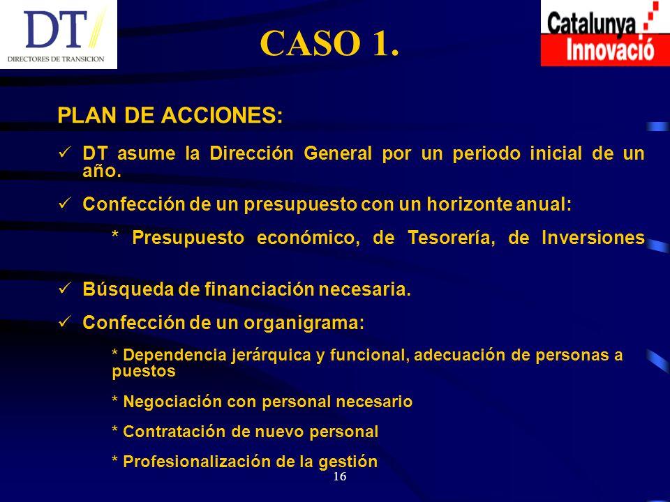 16 CASO 1. PLAN DE ACCIONES: DT asume la Dirección General por un periodo inicial de un año.