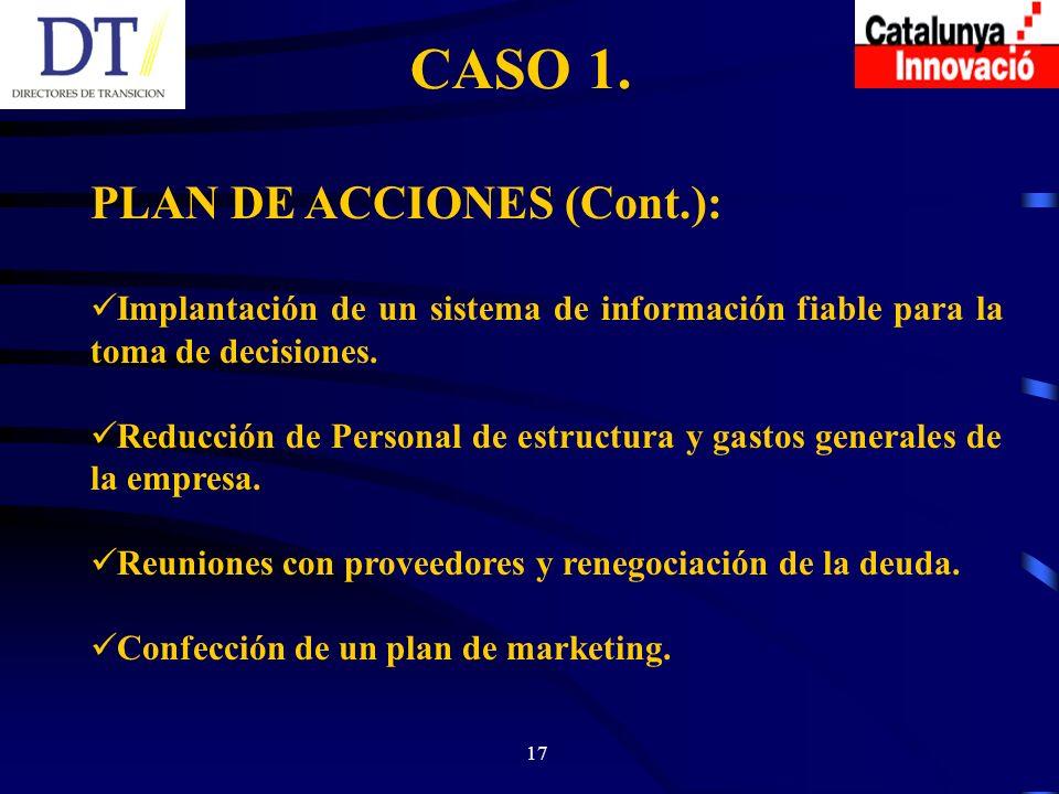 17 CASO 1.