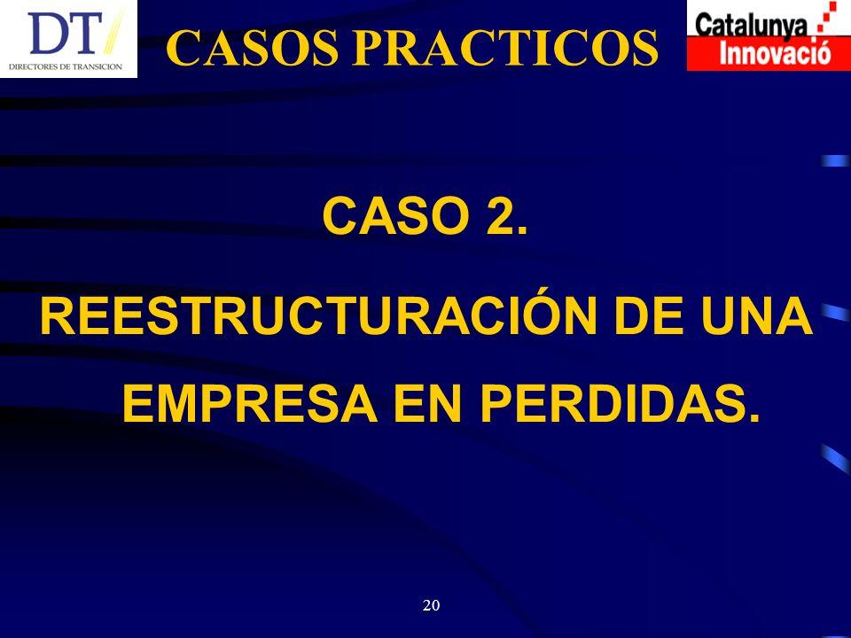 20 CASOS PRACTICOS CASO 2. REESTRUCTURACIÓN DE UNA EMPRESA EN PERDIDAS.