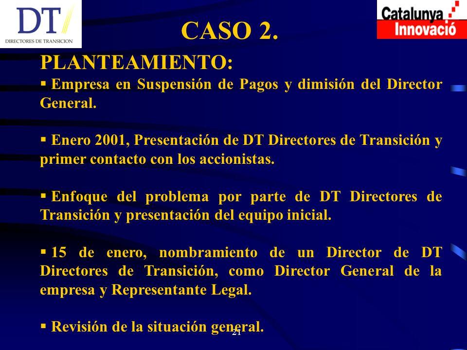 21 CASO 2. PLANTEAMIENTO: Empresa en Suspensión de Pagos y dimisión del Director General.