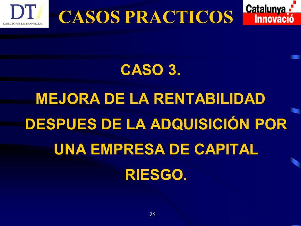 25 CASOS PRACTICOS CASO 3.