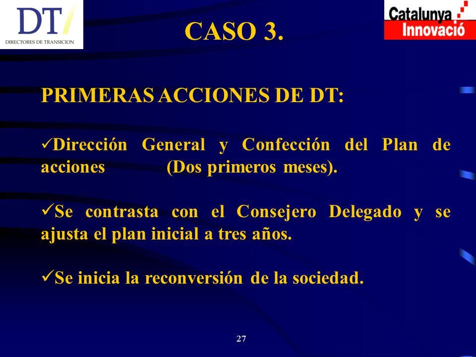 27 CASO 3.