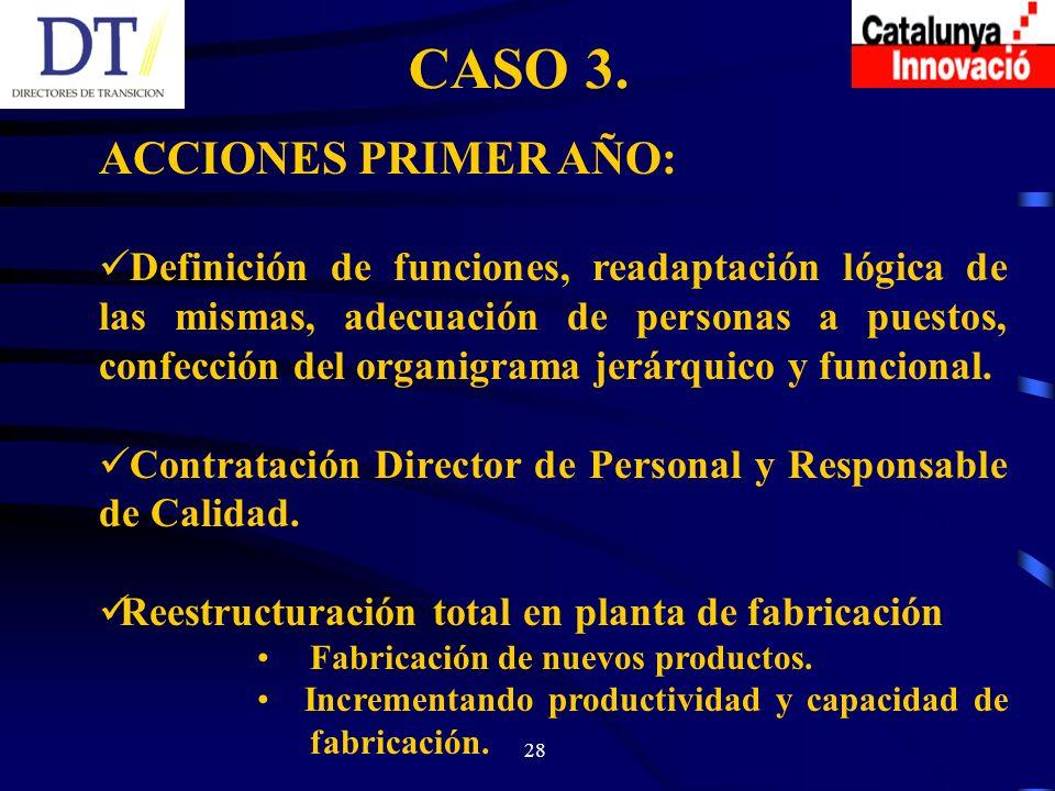 28 CASO 3.