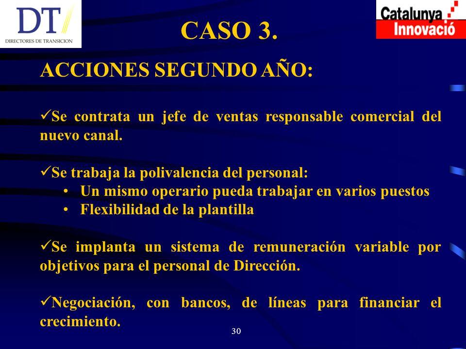 30 CASO 3.