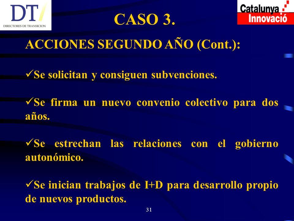 31 CASO 3. ACCIONES SEGUNDO AÑO (Cont.): Se solicitan y consiguen subvenciones.