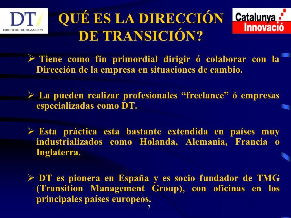 7 QUÉ ES LA DIRECCIÓN DE TRANSICIÓN.